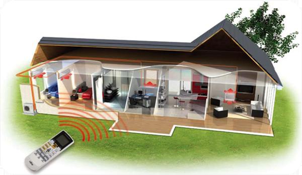 installateur de climatisation en alsace dans le haut rhin 68 ramundi raly. Black Bedroom Furniture Sets. Home Design Ideas
